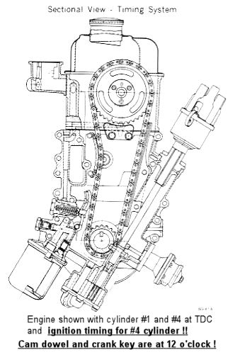 opel monza wiring diagram how do you ensure cam timing is correct  opel gt forum  cam timing is correct  opel gt forum